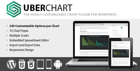 UberChart – WordPress Chart PluginUberChart – WordPress Chart Plugin