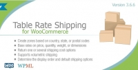 Table Rate Shipping For WooCommerce By Bolderelements 4.2.1